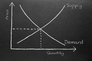 Supply & Demand Home Inventory